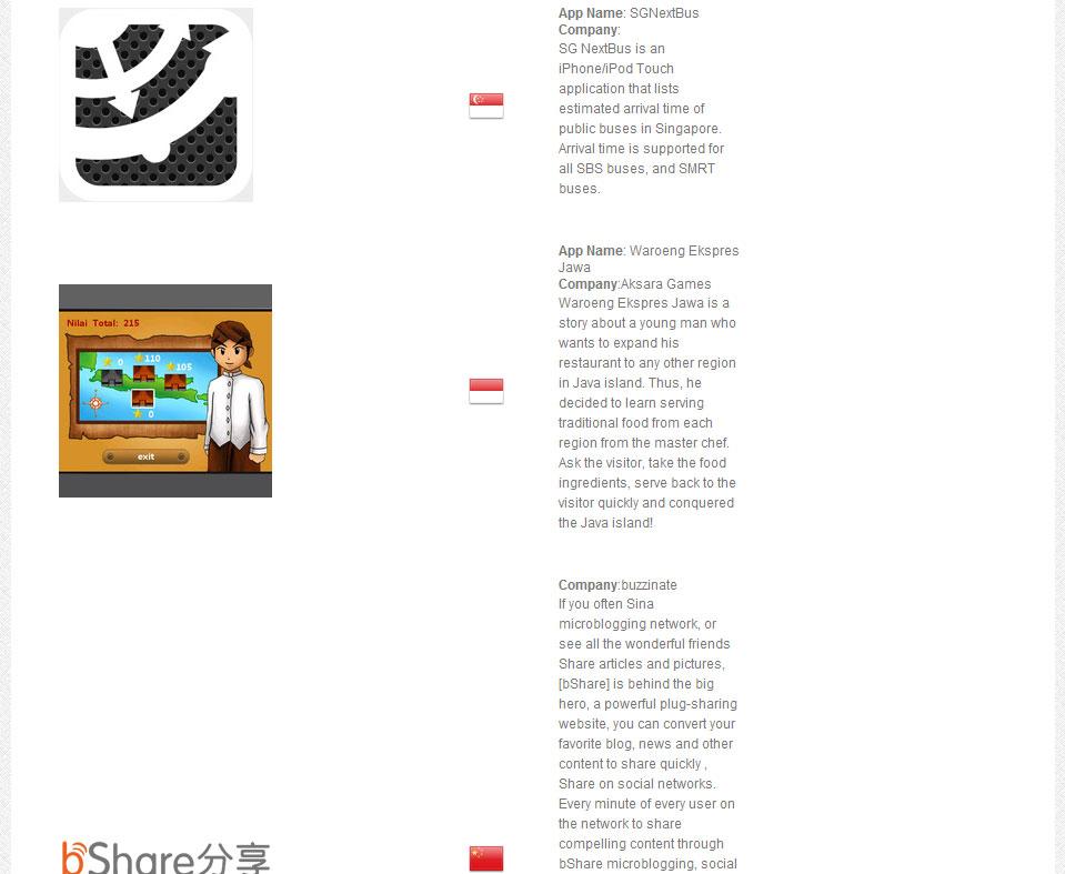 Waroeng Ekspres Jawa - Asia's Top 50 Apps
